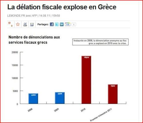 Delation-grecque